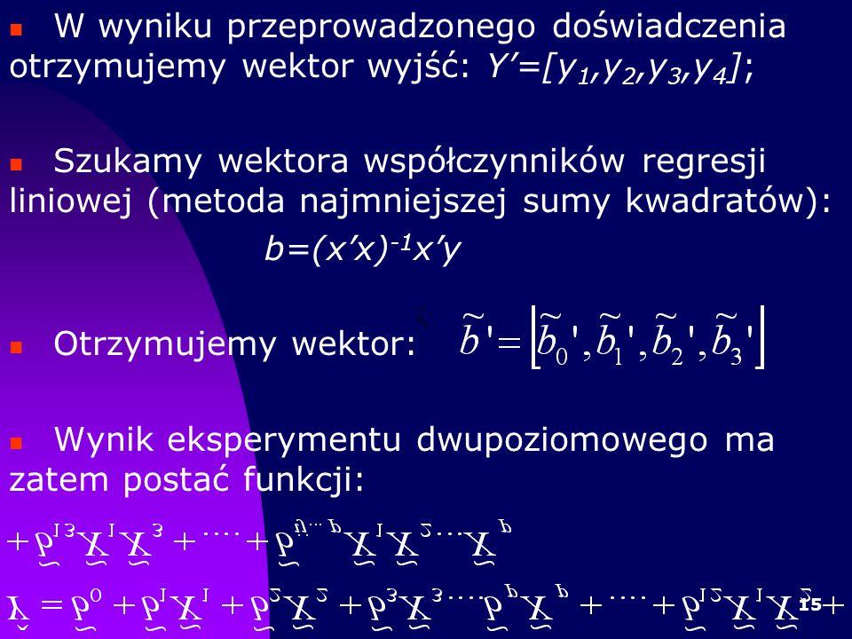 W wyniku przeprowadzonego doświadczenia otrzymujemy wektor wyjść: Y'=[y1,y2,y3,y4];